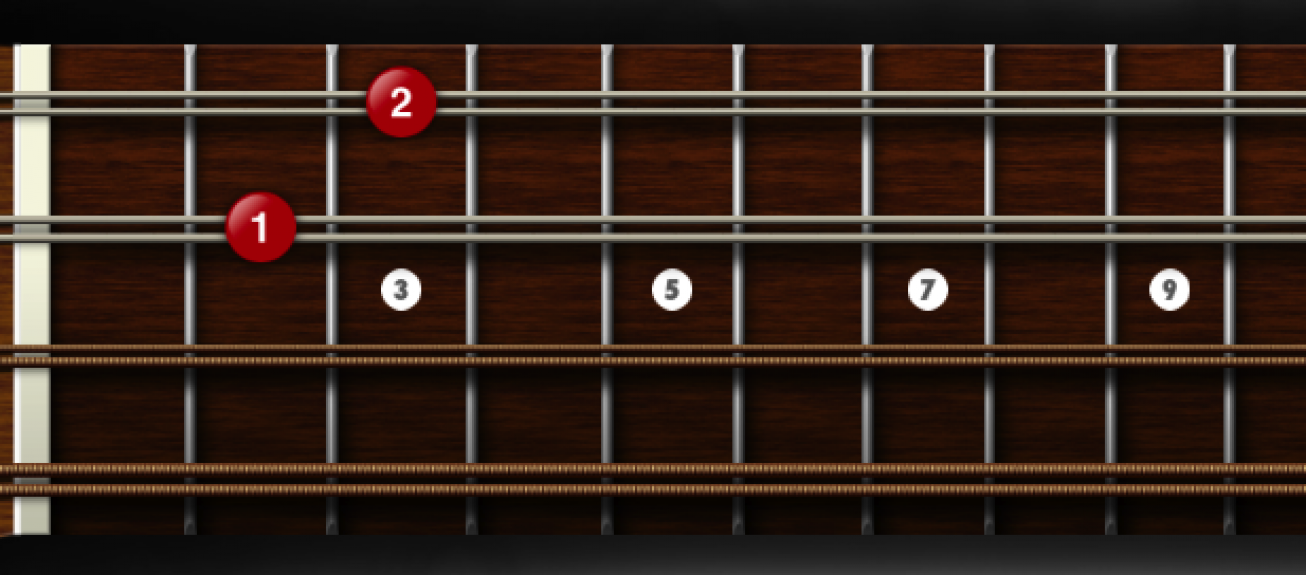 Mandolin Chords, G Major : the Mandolin Tuner