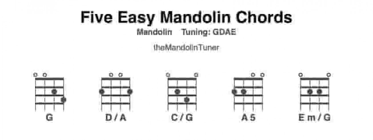 How to play five easy mandolin chords : the Mandolin Tuner