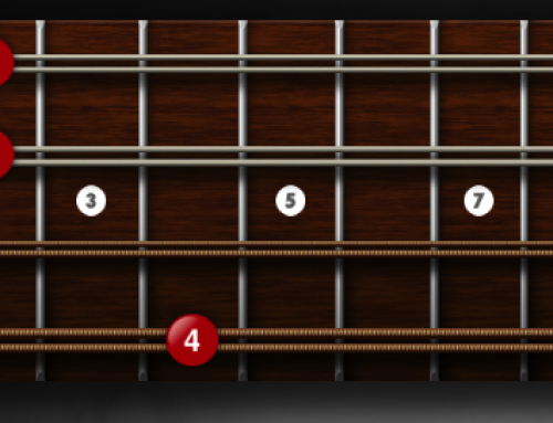 How to play B Major chords with a mandolin