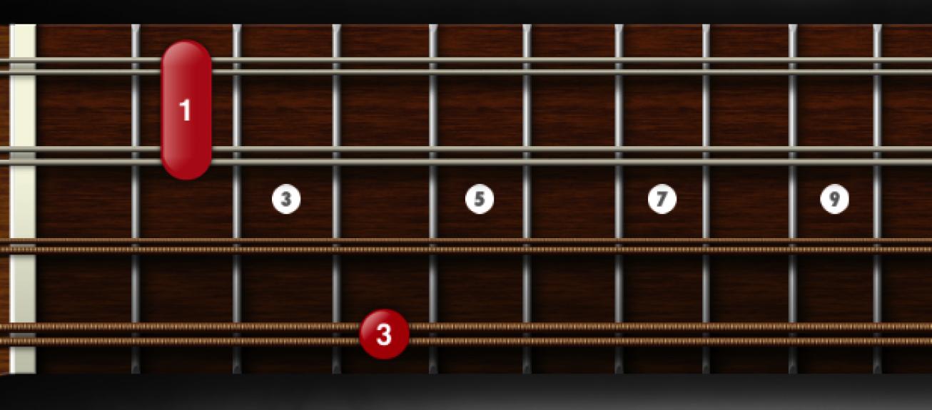 B minor mandolin chord