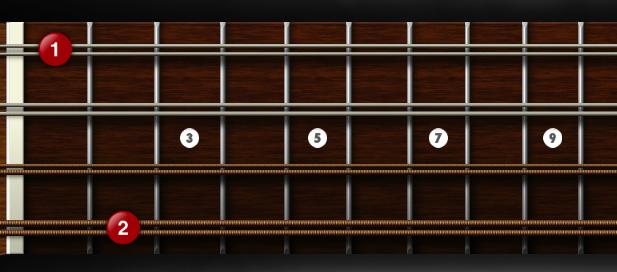 Dm/A chord