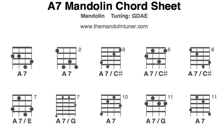 Mandolin Chords, A7 : the Mandolin Tuner