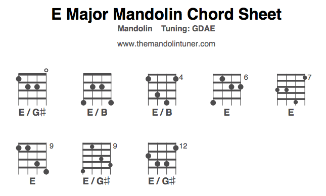 E major mandolin sheet