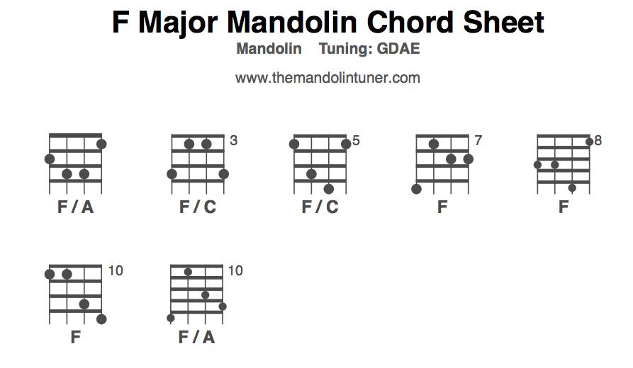 Mandolin Chords, F Major : the Mandolin Tuner