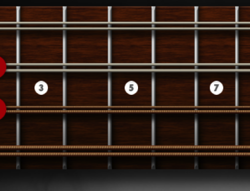 How to play E minor chords on the mandolin