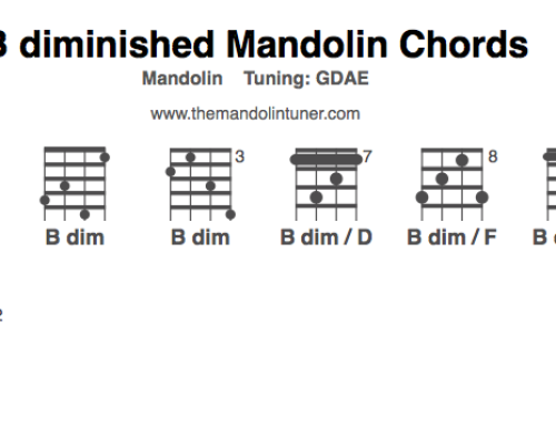 How to play B diminished mandolin chords
