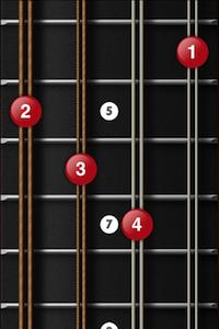 C Augmented mandolin chord 3rd variant