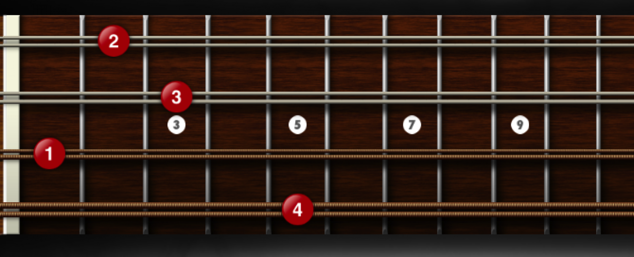 how to play c chord