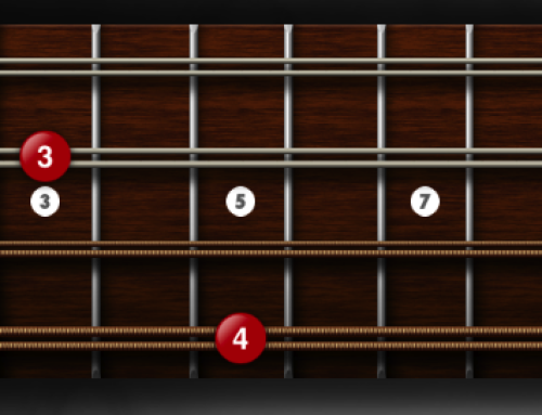 How to play C diminished mandolin chords