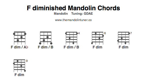Fmaj7 Mandolin Related Keywords & Suggestions - Fmaj7 Mandolin Long ...