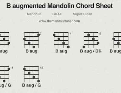 How to play B augmented mandolin chords