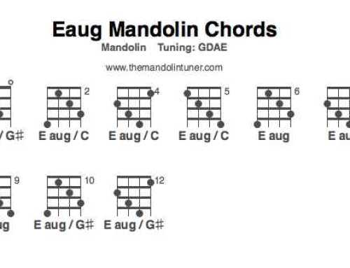 How to play E augmented mandolin chords