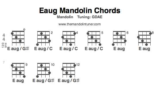 Mandolin Tuning Chart images