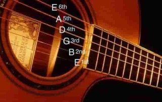 Mandolin tuning with guitar